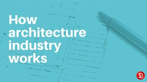 The Architecture & Interior Designing Industry  (How It Works)